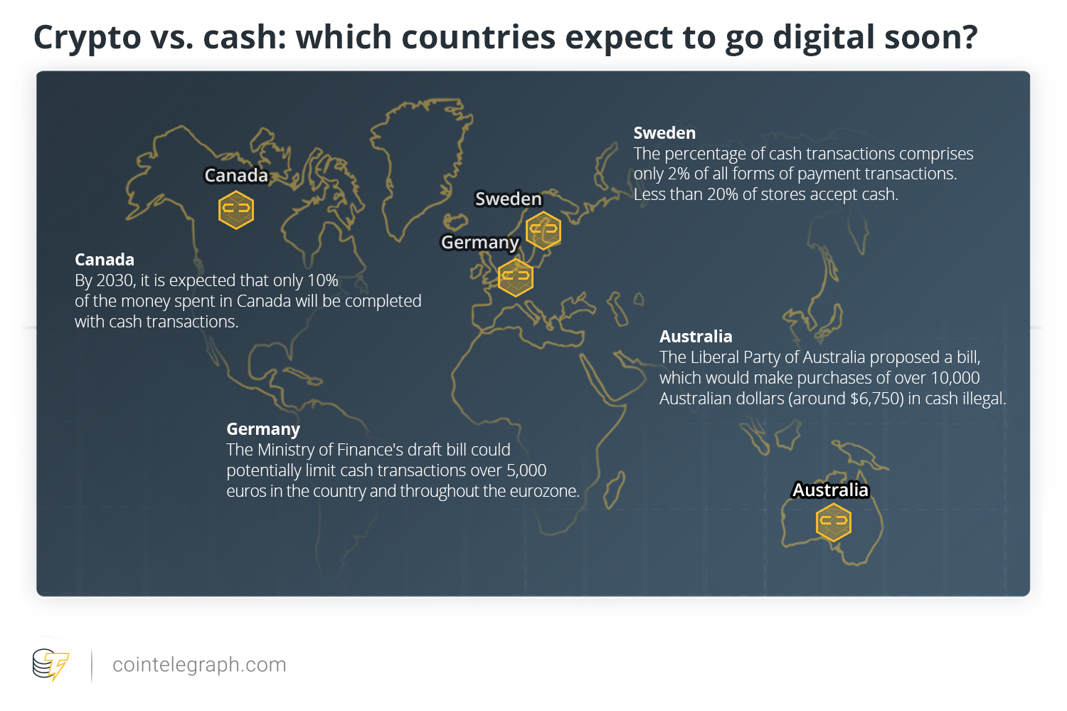Crypto Vs  Cash: Which Countries Expect to Go Digital Soon?