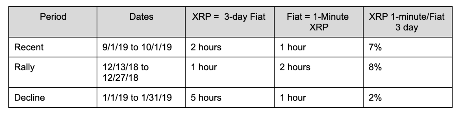 XRP比較
