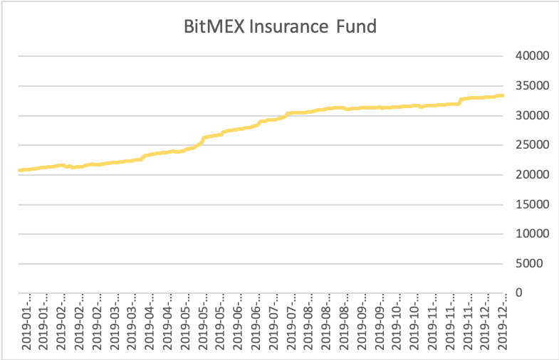 btc bitmex