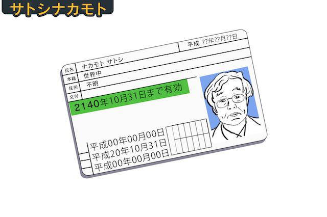 サトシナカモト(satoshi nakamoto)とは