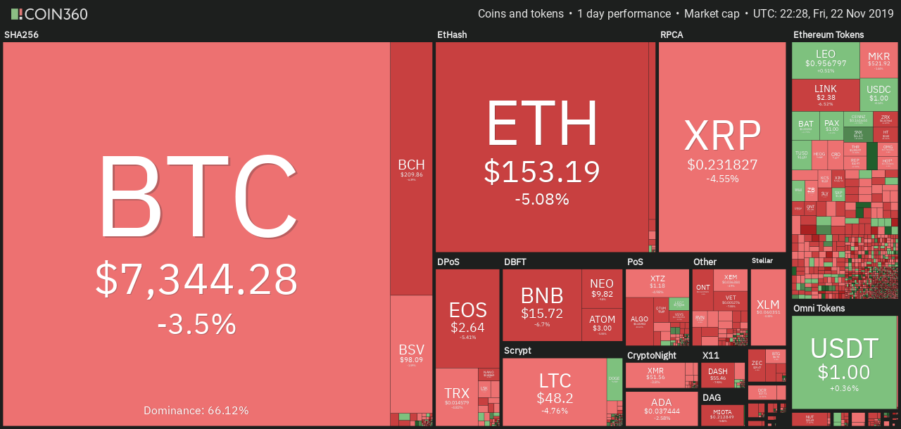 top 20 cryptocurrencies prices