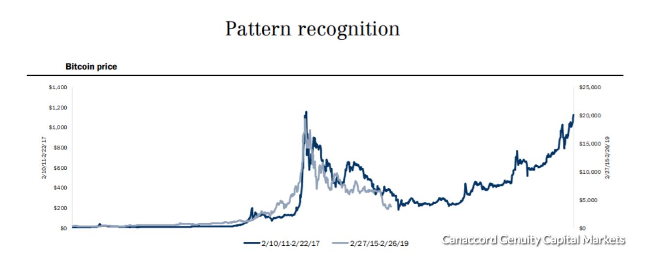 仮想通貨の終値・SQ 一覧   仮想通貨ビットコイン(Bitcoin)の購入/販売所/取引所【bitFlyer(ビットフライヤー)】