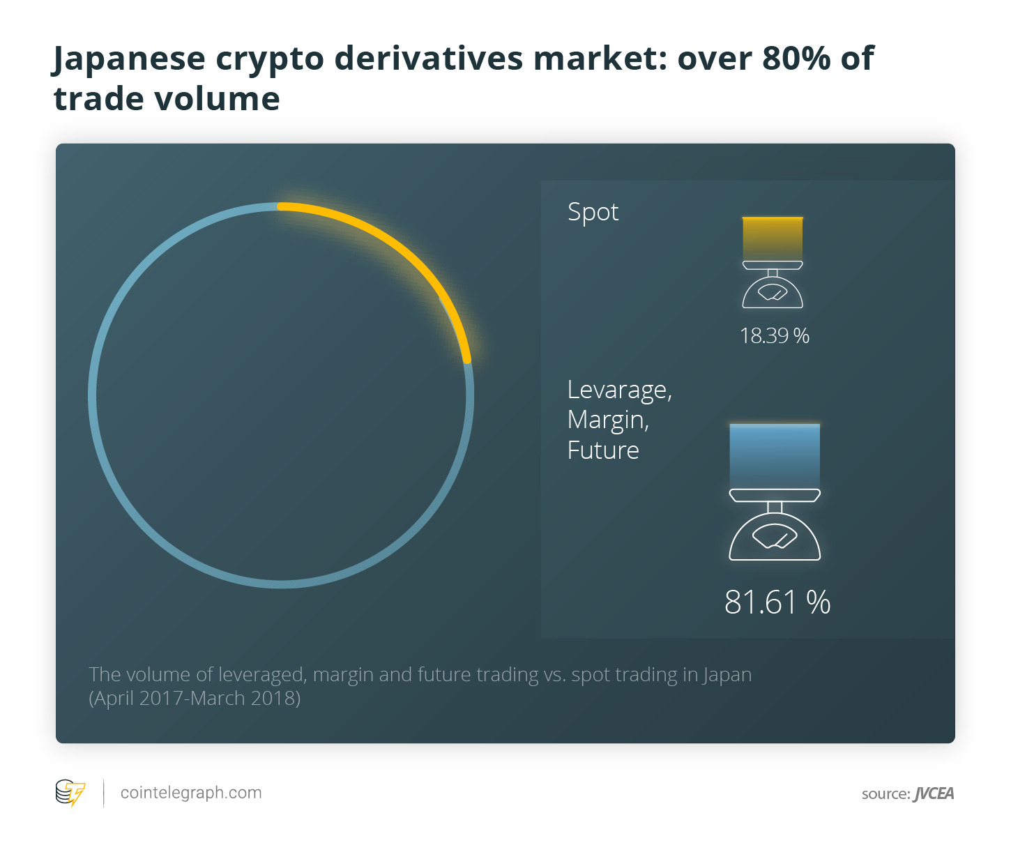 Japan Hopes to Set Global Crypto Law Benchmark With Latest