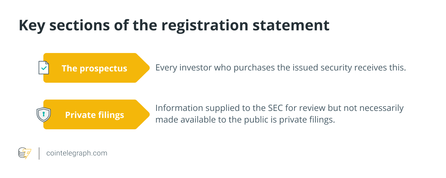 Key sections of the registration statement