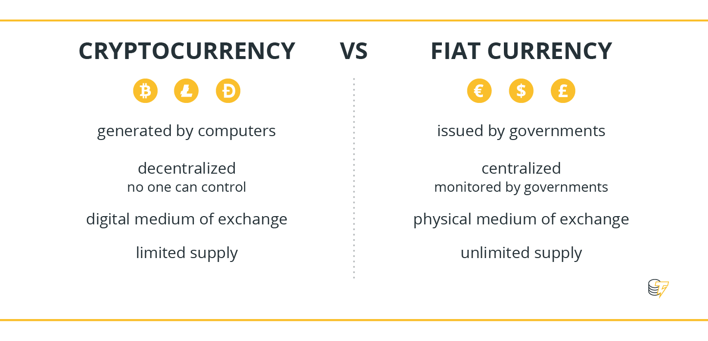 what does cryptocurrency price depend on
