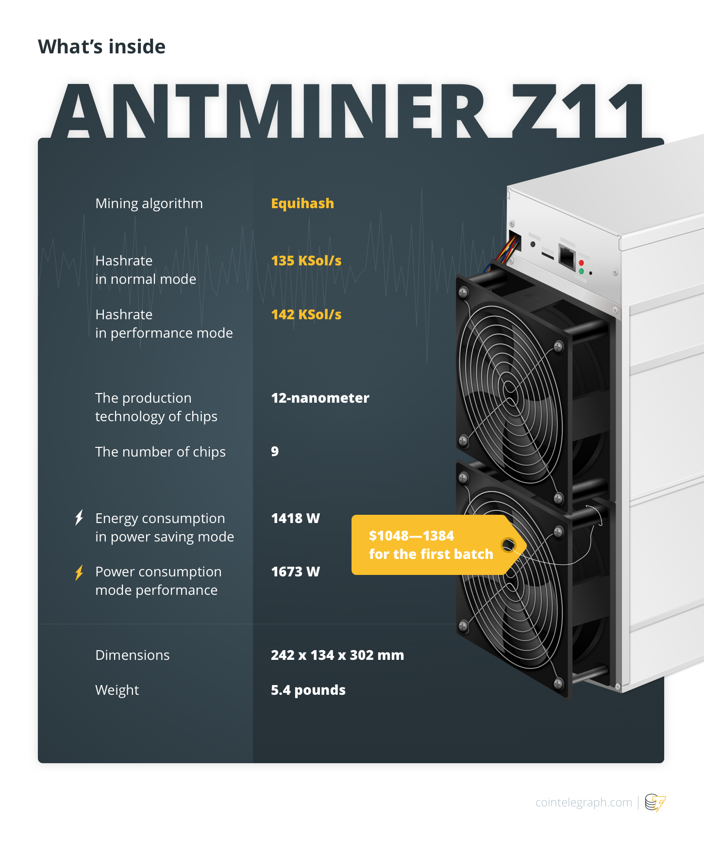 Zcash Exercises Restraint as the Antminer Z11 Release Approaches