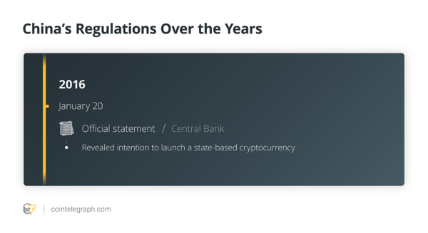 2016: PBoC reveals it has been studying the possibility of issuing state-backed digital currency since 2014