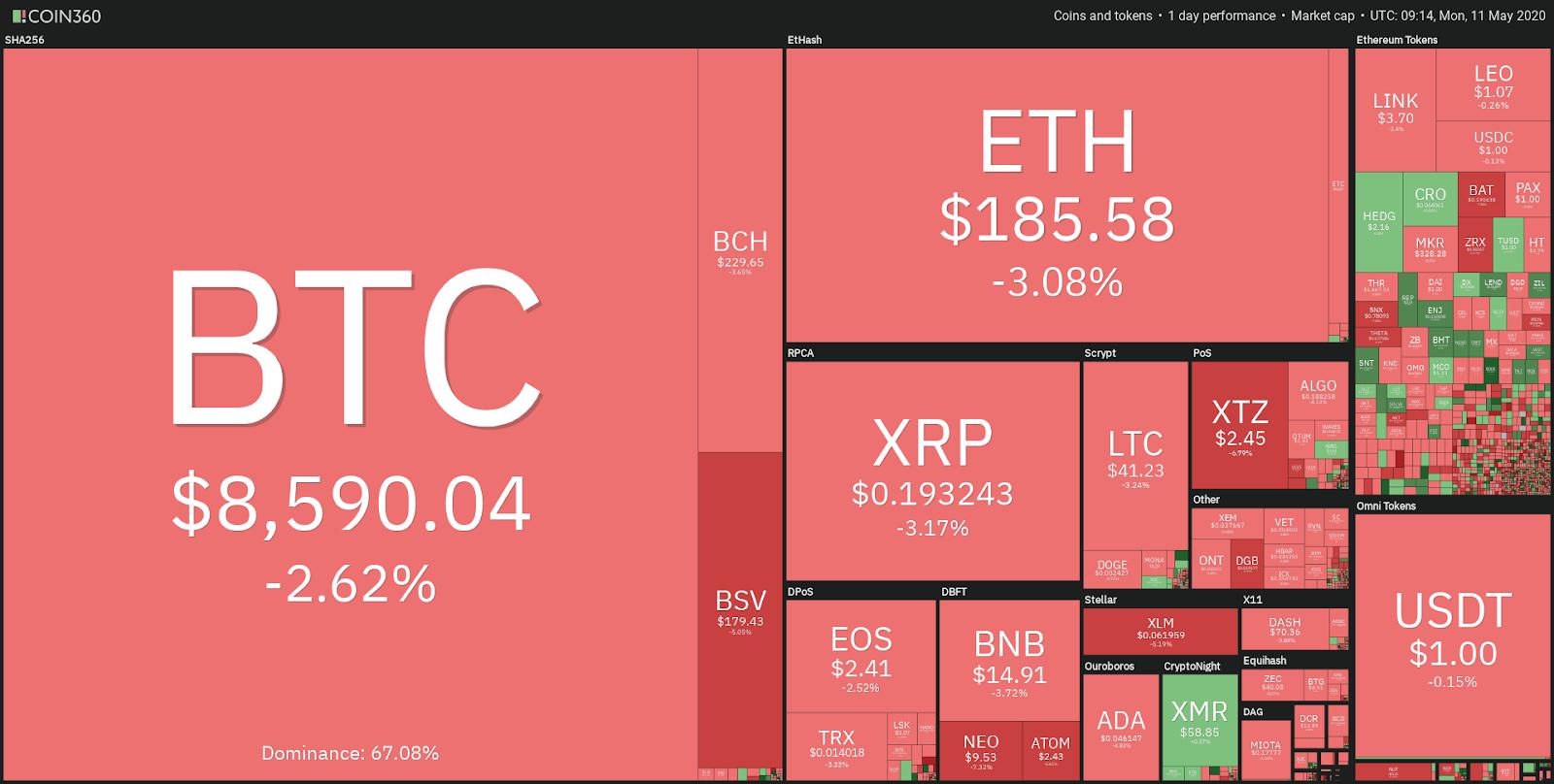 bitcoin piața insider cum de a vinde bitcoin și obține bani