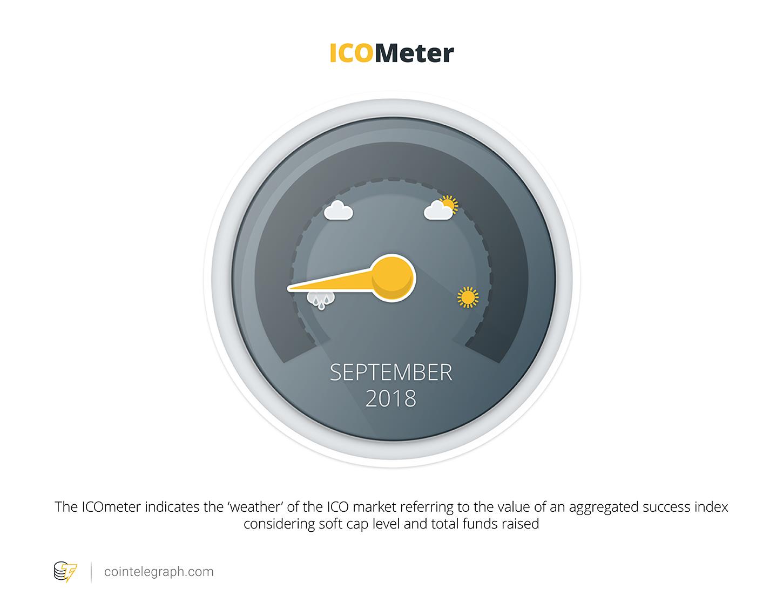 ICOmetro