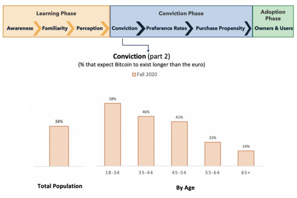 I bitcoin sono davvero anonimi?