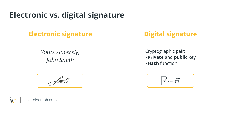 Electronic vs. digital signature