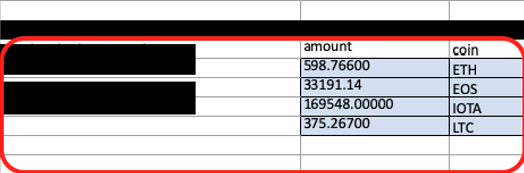 Binance's claims regarding seized assets