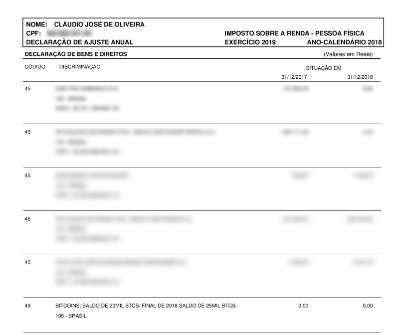 CEO of Under Fire Brazilian Firm Owns 25,000 Bitcoin, CryptoCoinNewsHub.com