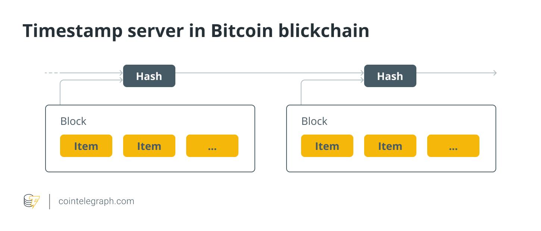 Timestamp server in Bitcoin blickchain
