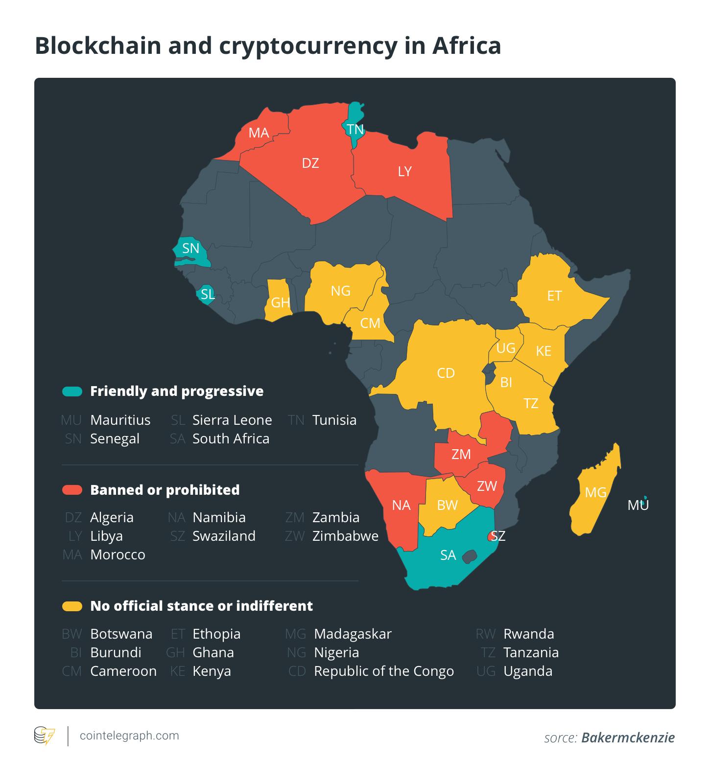 emerging cryptocurrencies 2021