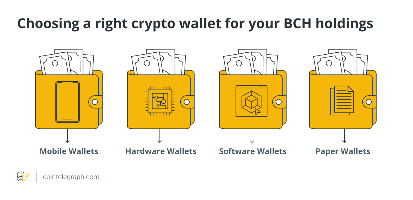 Choosing a right crypto wallet for your BCH holdings