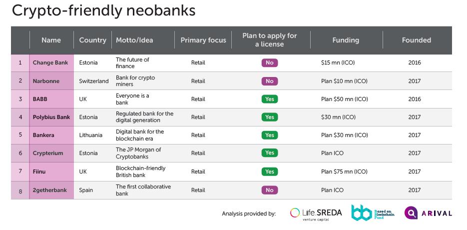 Německá banka Bitwala nabízí bitcoinové účty s úrokem 4,3%