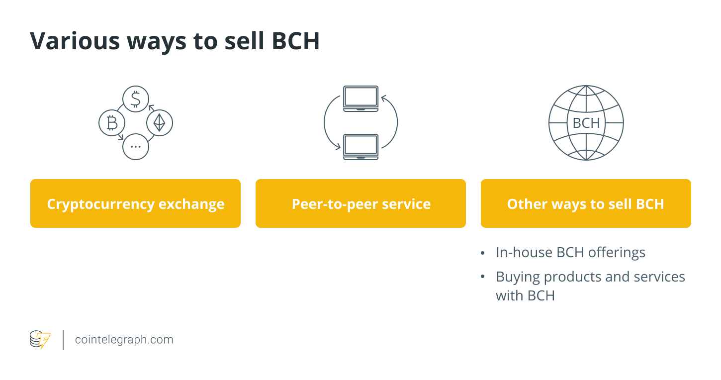 Various ways to sell BCH
