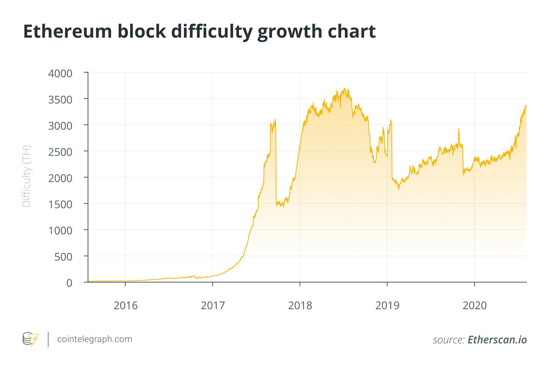 Tutorial mineral bitcoins rate nets vs bucks betting