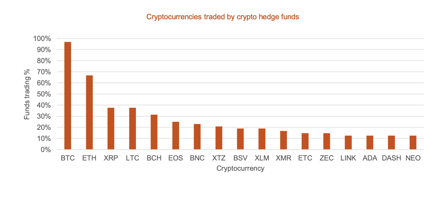 cryptocurrency hedge fund lawyer