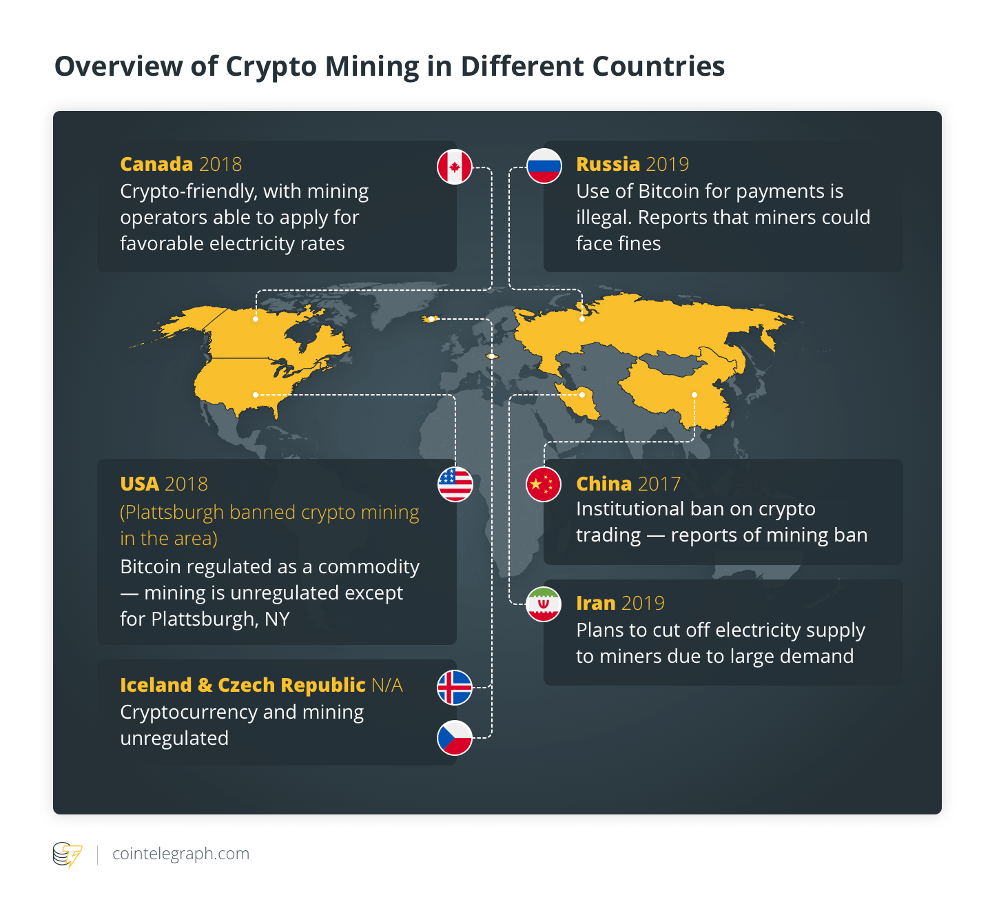 which cryptocurrencies can still be mined