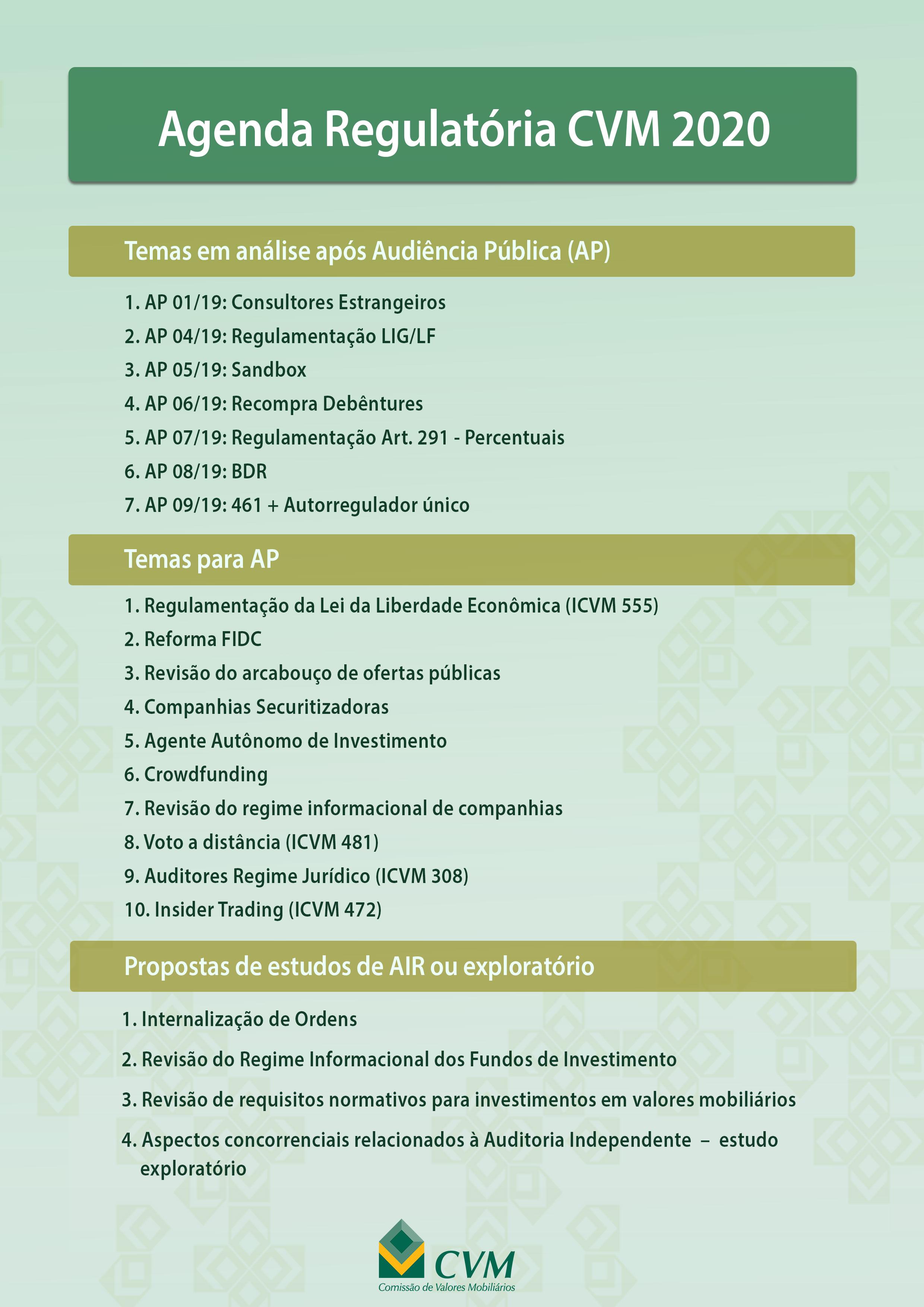 Agenda regulatoria CVM