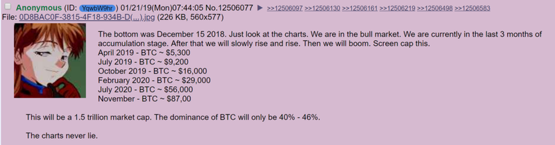 Anon Prophecy