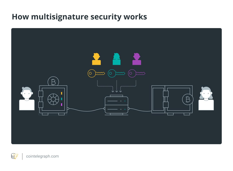 How multisignature security works