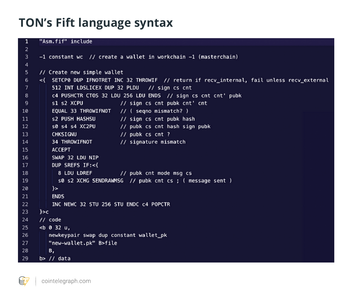 TON's Fift language syntax