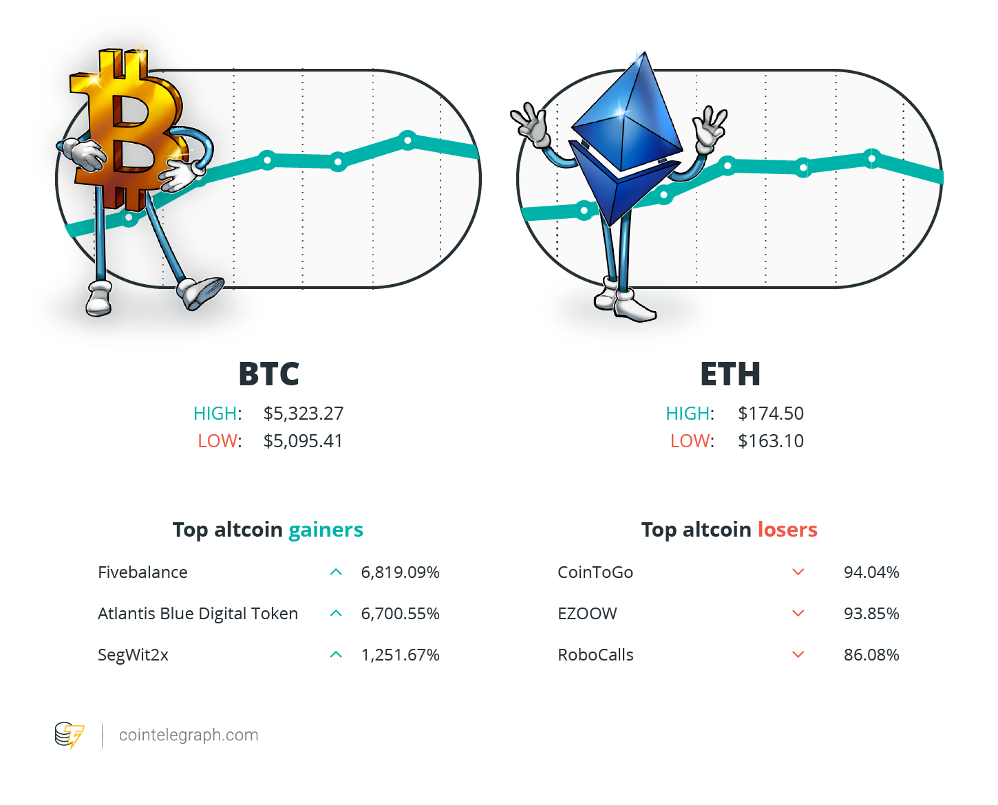 hodlers digest april 1521 top stories price movements quotes and fud of the week