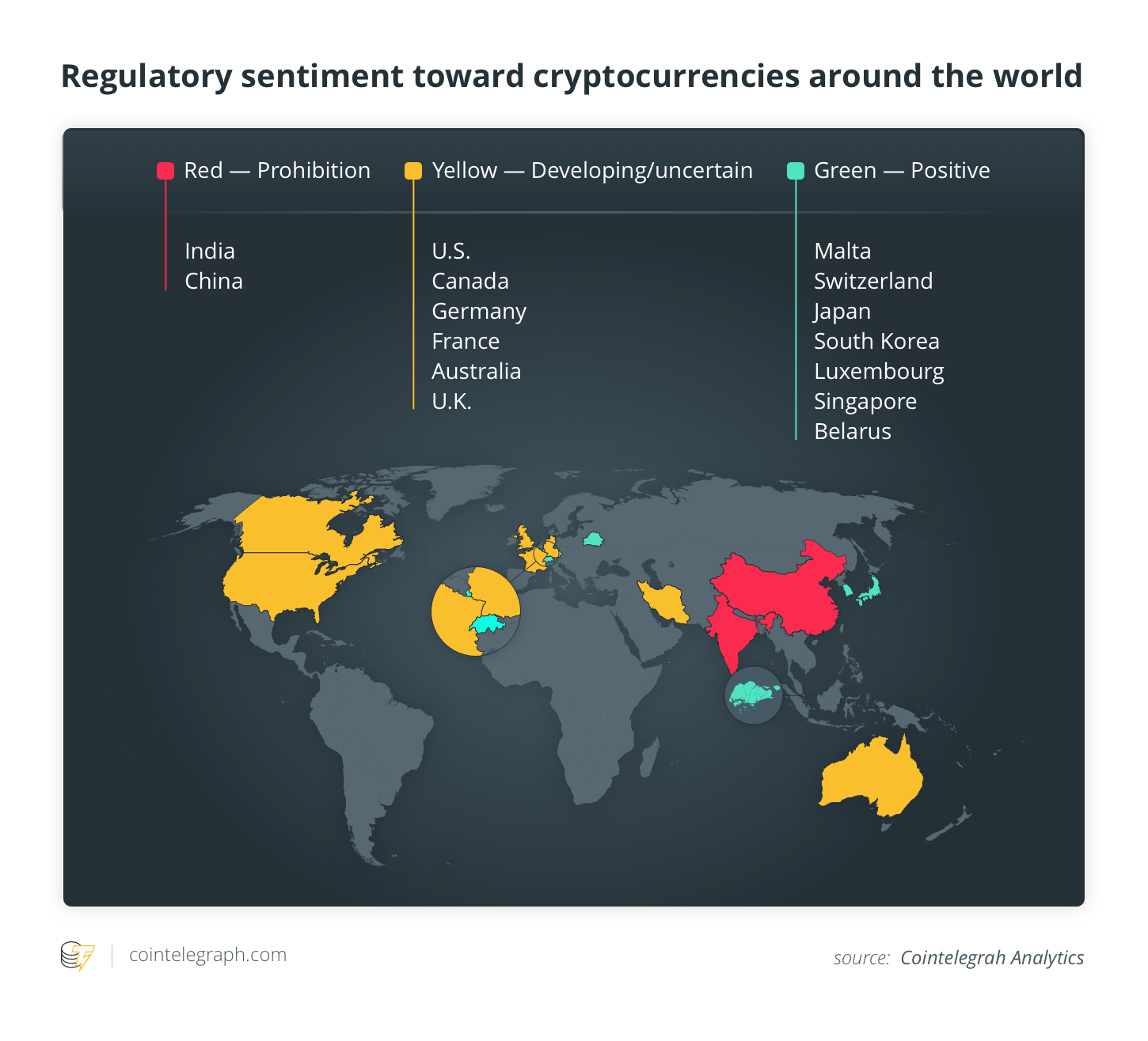 Regulatory sentiment toward cryptocurrencies around the world