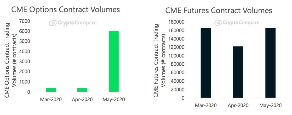 volume degli scambi bitcoin otc