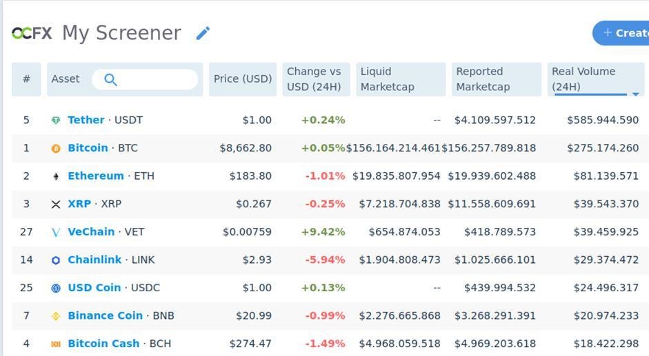 Buy bitcoins using Bank: INSTANT⚡️ING RAIFF.