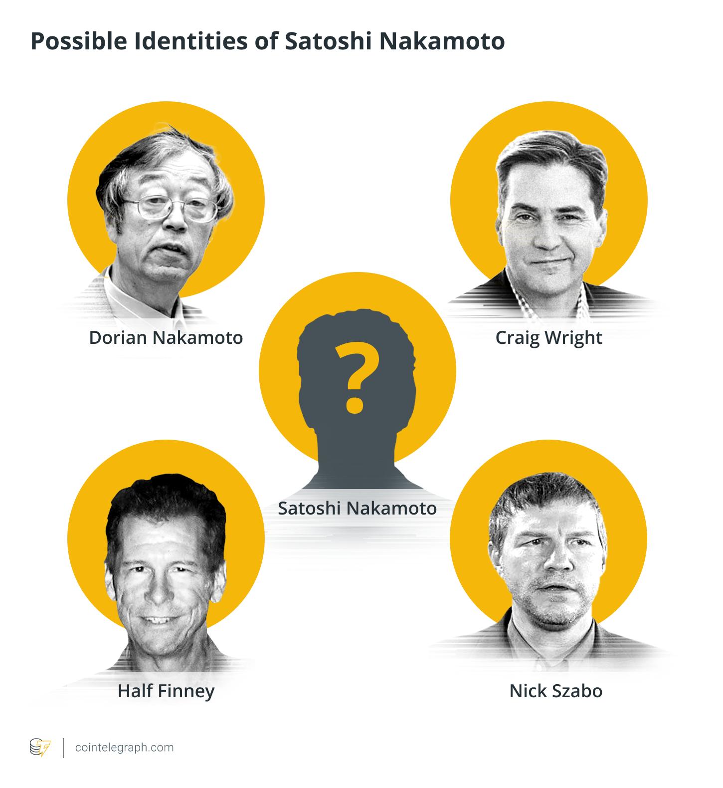 Possible identities of Satoshi Nakamoto
