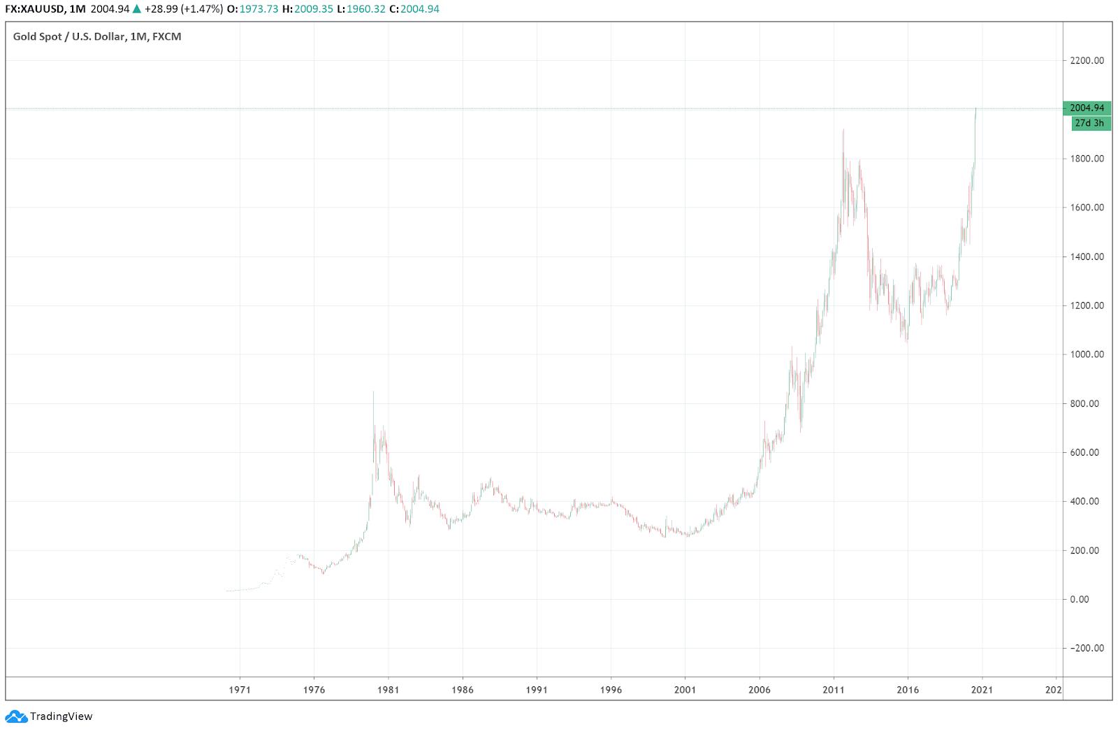 """Peter Schiff říká, že se slabý dolar blíží k """"momentu kojota Wildy"""""""