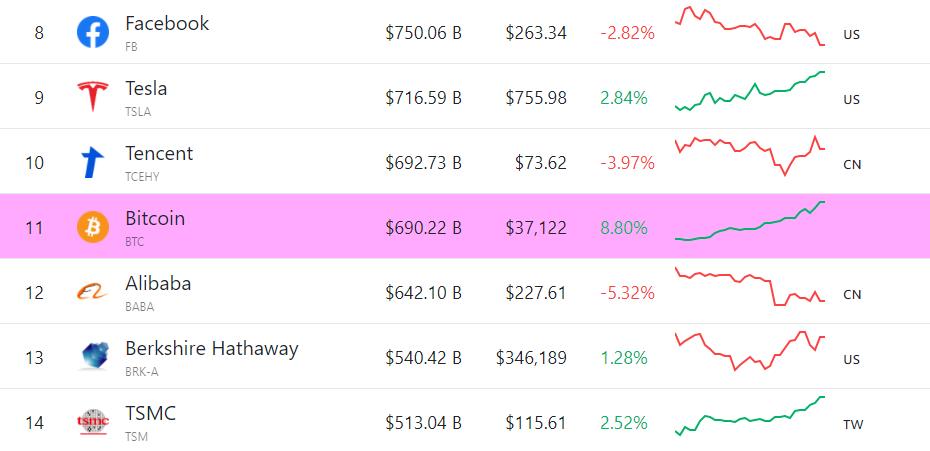 Il mercato delle criptovalute raggiunge i miliardi di dollari | giuseppeverdimaddaloni.it