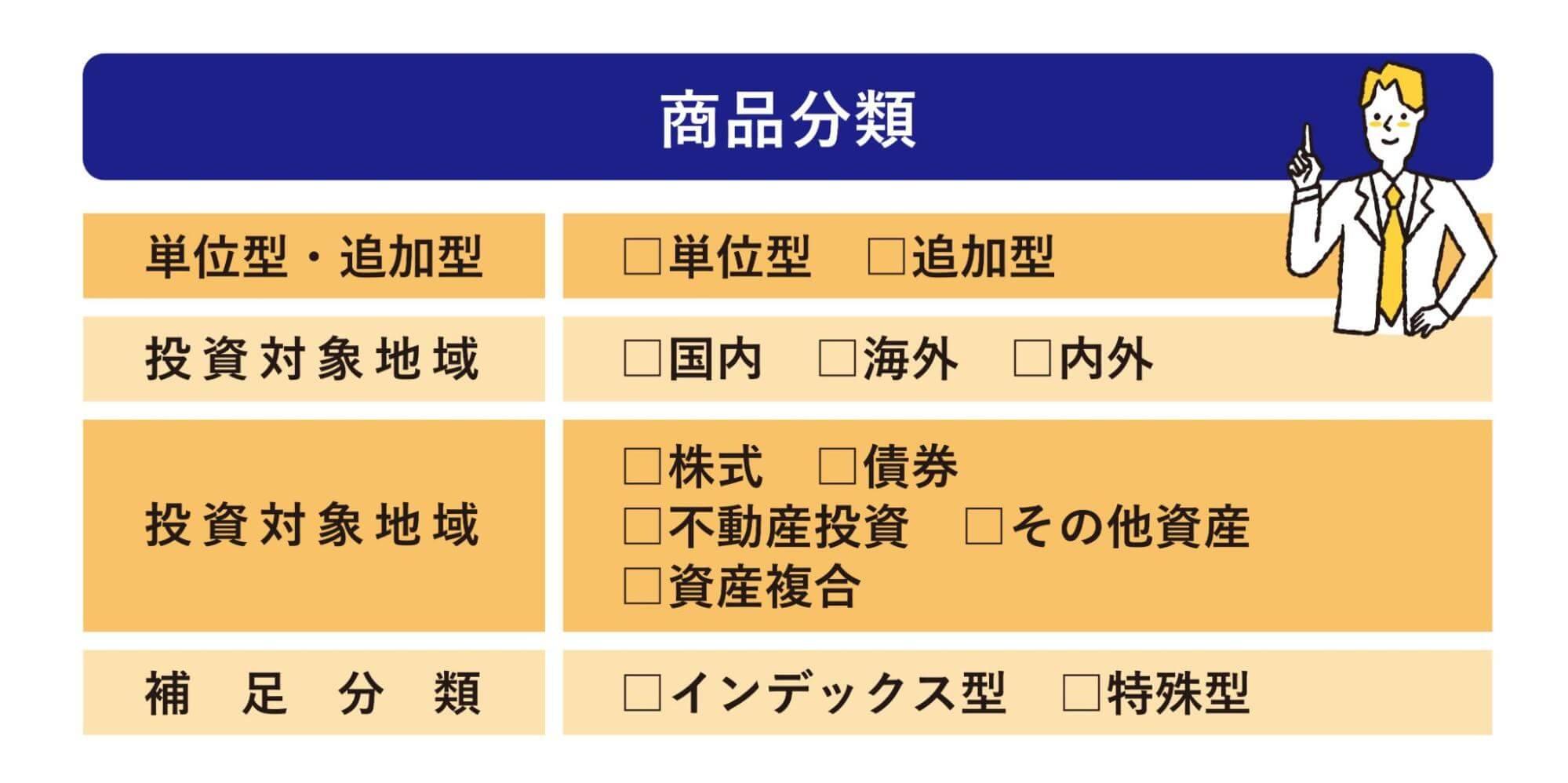 交付目論見書の表紙「商品分類」の記載事項