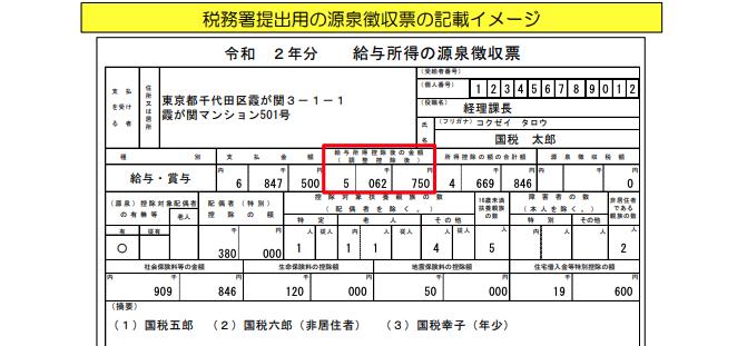 源泉徴収票の記載イメージ