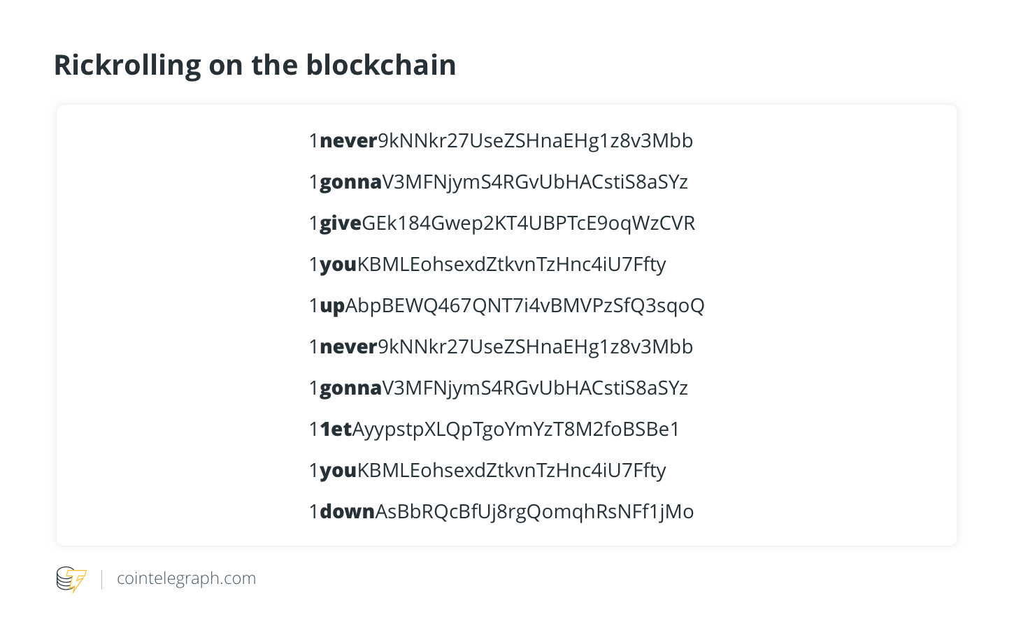 Rickrolling on the blockchain