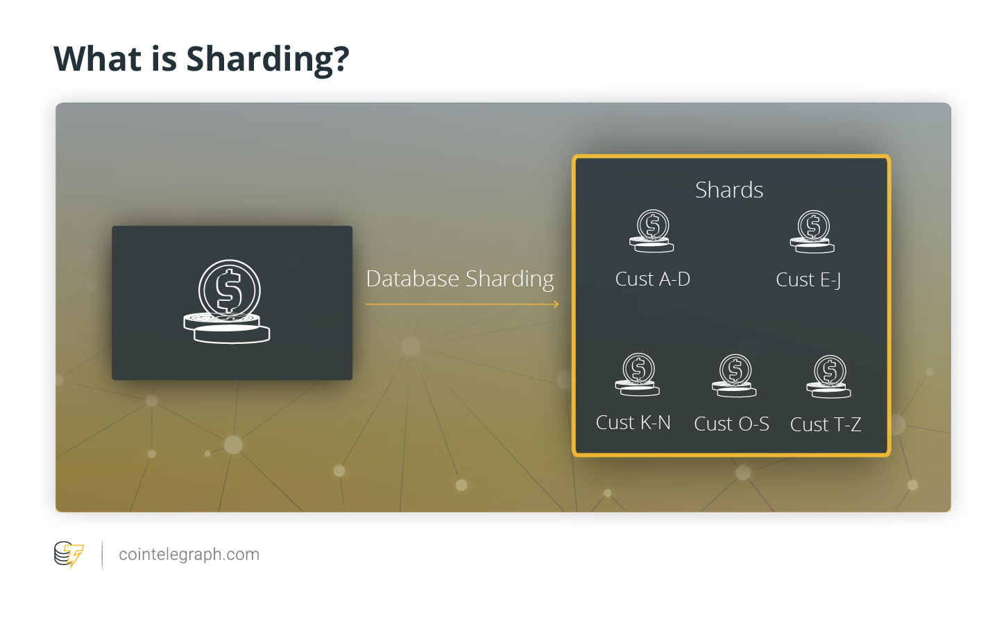 What is sharding?