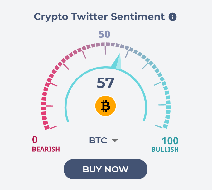 Crypto Twitter Sentiment provided by The TIE