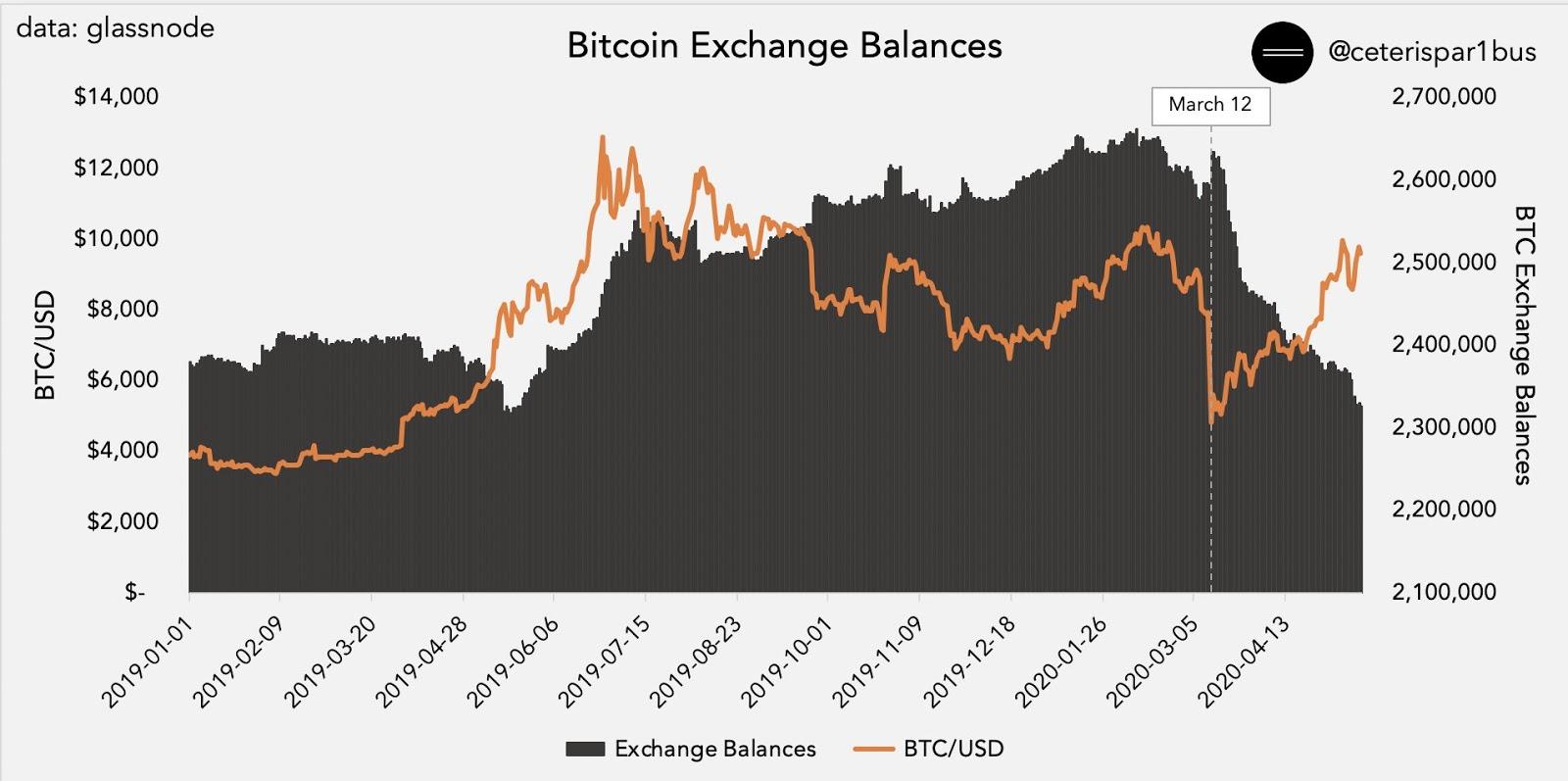 lucro em ouro bitcoin gtx 1070 resenha de tdoptions broker de negociação de opções binárias negociação de ações da rede neural convolucional