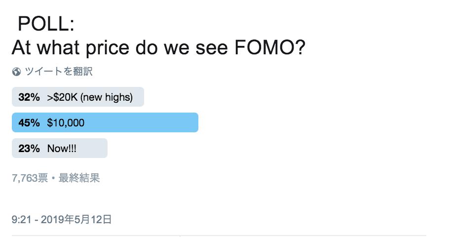 トムリー氏によるツイッターで仮想通貨のFOMOがいつ起こるかという投票