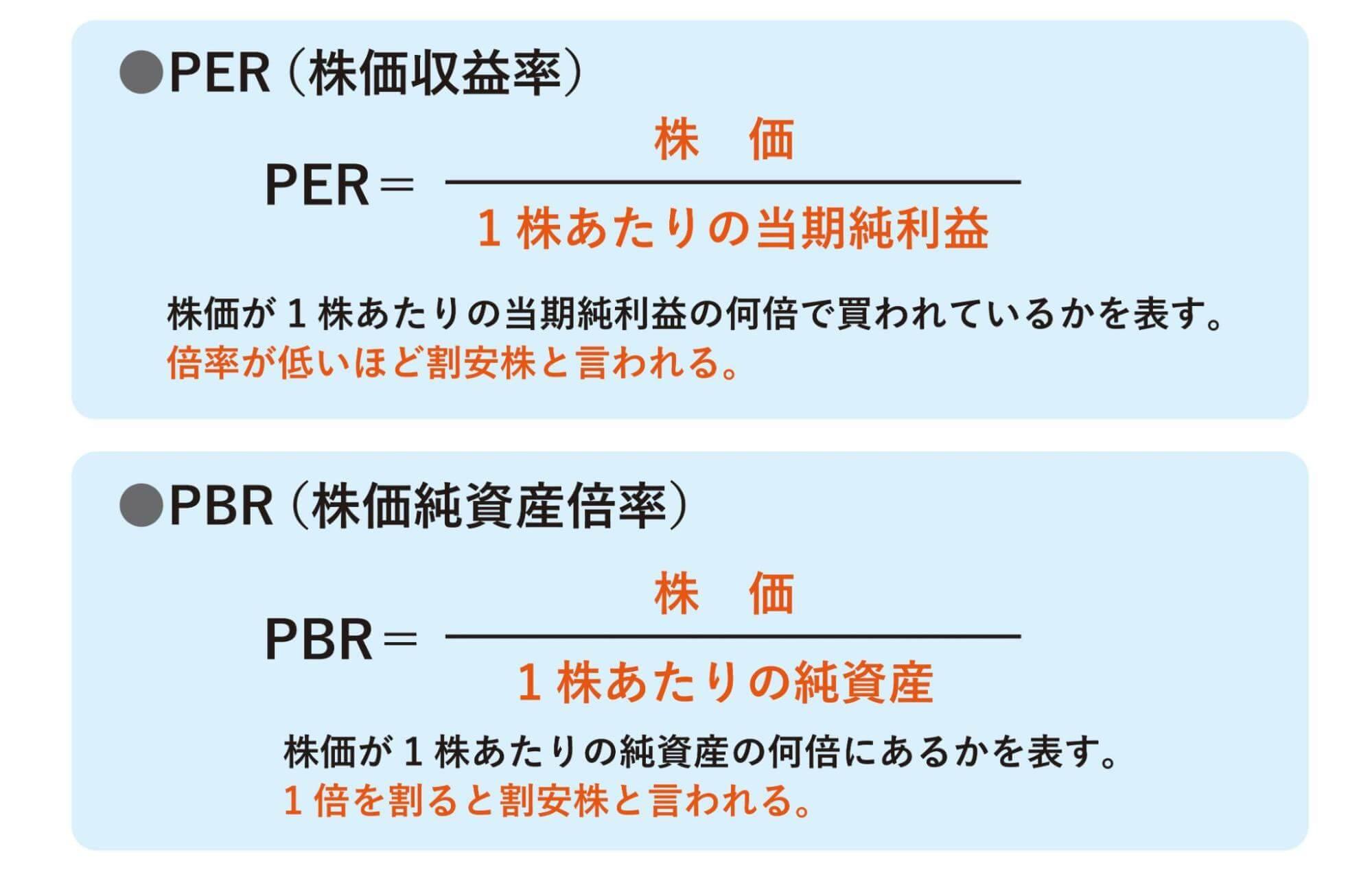 PERとPBRの計算方法