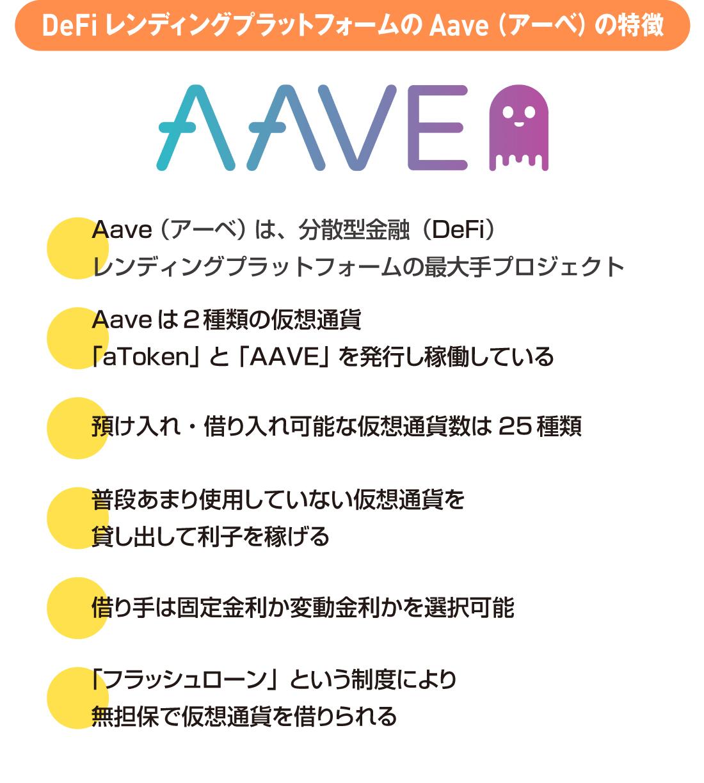 Aaveの特徴まとめ