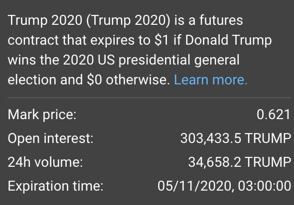 Trading data