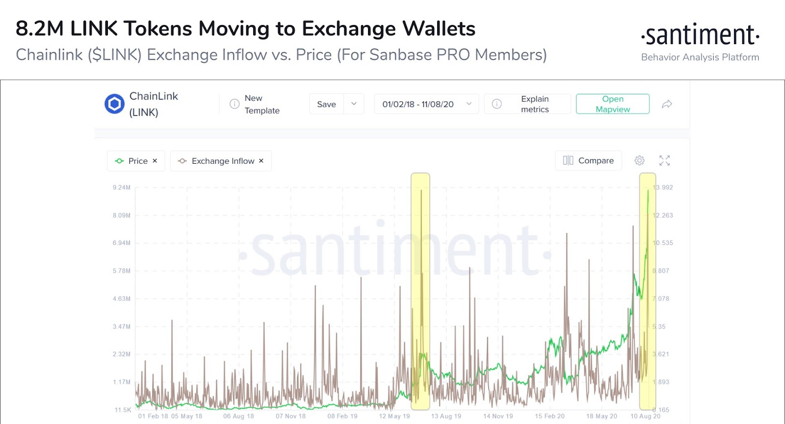 Link deposits into crypto exchanges