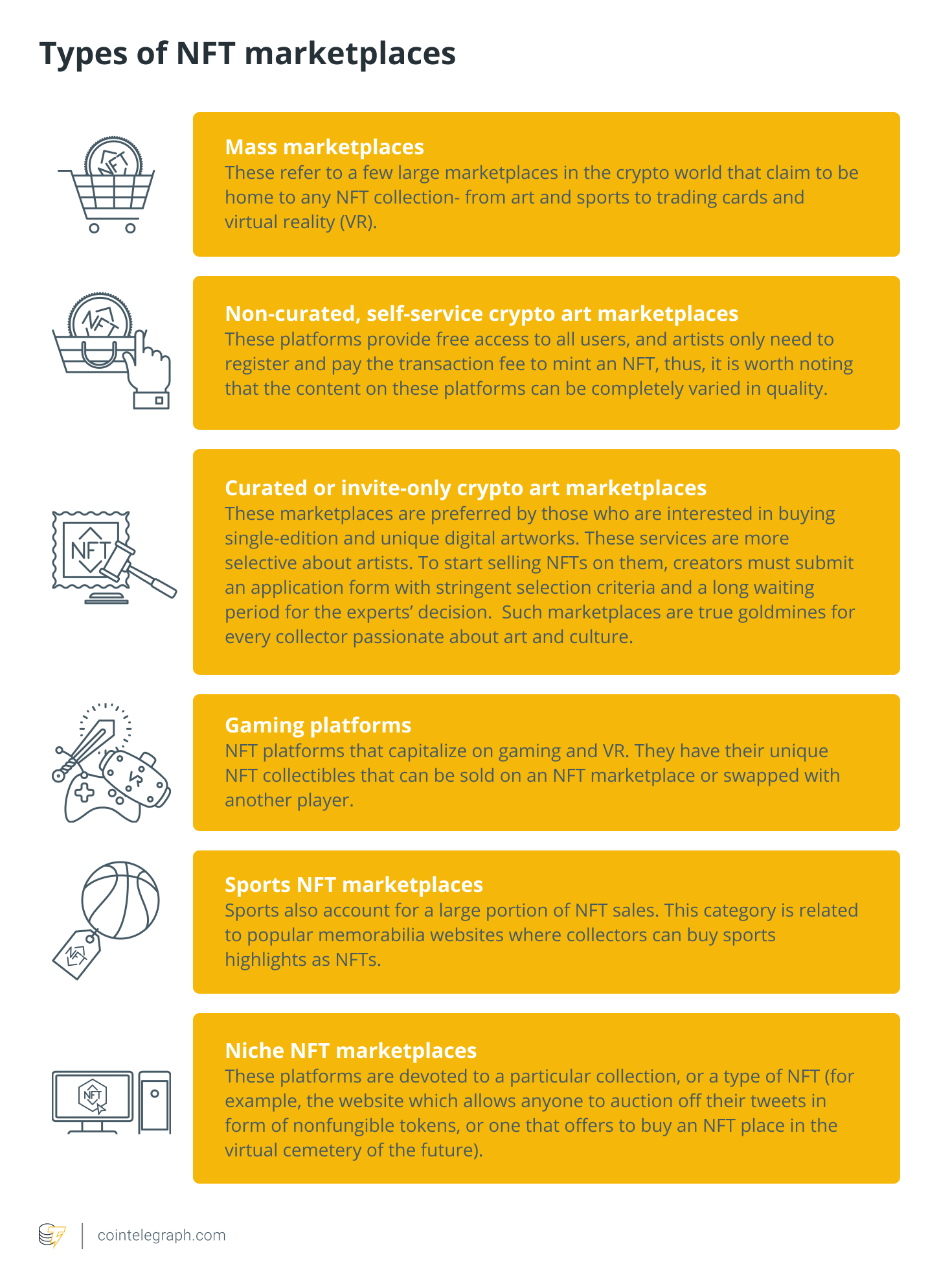 Types of NFT marketplaces
