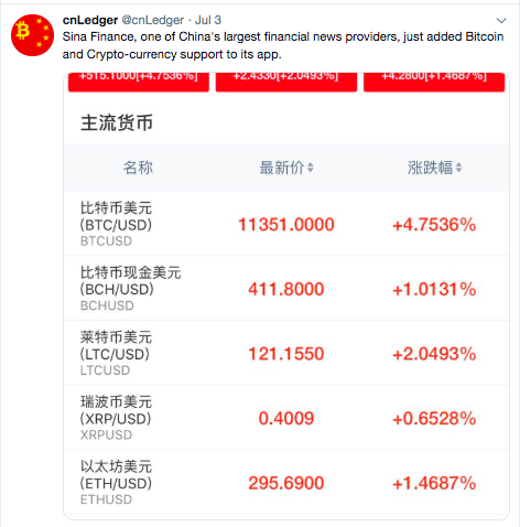 Screenshot of Sina Finance's Crypto Index on Mobile