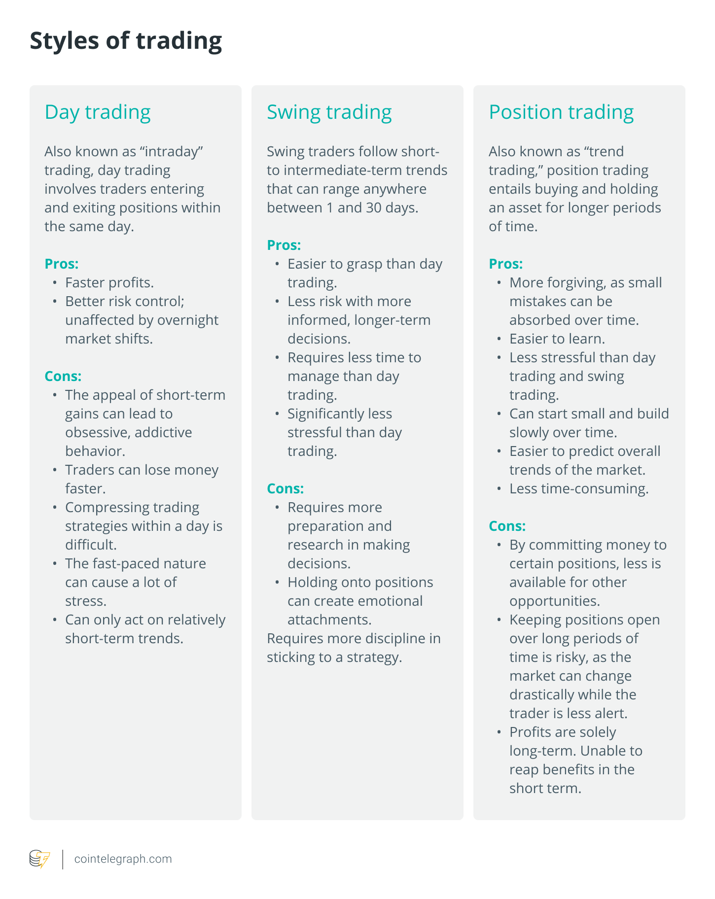 Styles of trading